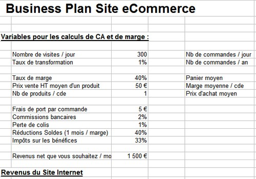 monter un business plan pdf