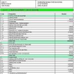 exemple de devis quantitatif et estimatif pdf