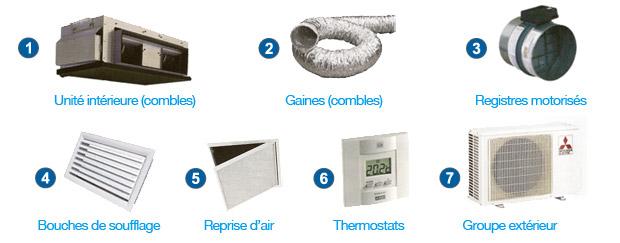 id e exemple de devis climatisation gainable. Black Bedroom Furniture Sets. Home Design Ideas