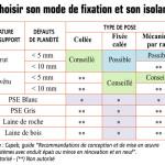exemple de devis isolation thermique exterieure