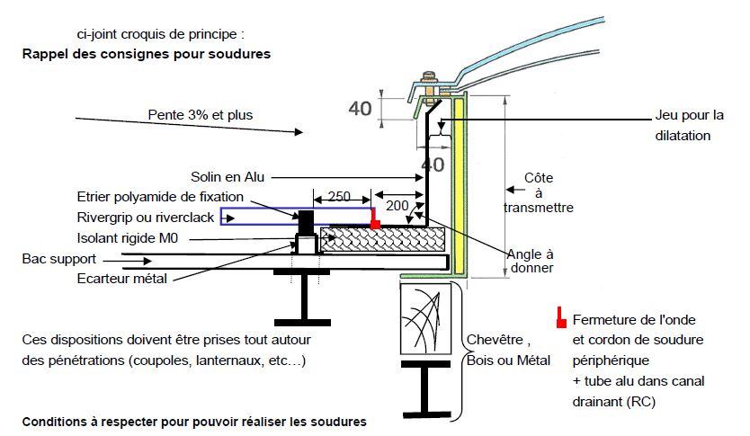 Image exemple de devis soudure - Devis technique exemple ...