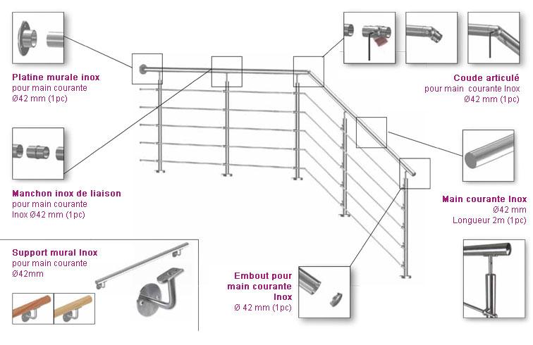 afficher exemple de devis garde corps. Black Bedroom Furniture Sets. Home Design Ideas