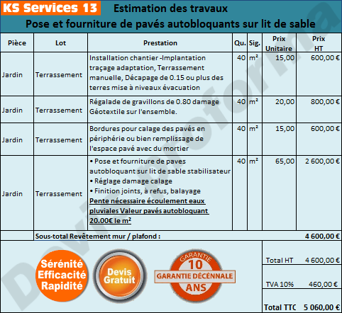 Trouver exemple de devis gazon for Tarif paysagiste 2015
